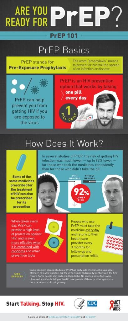 prep-infographic-basics